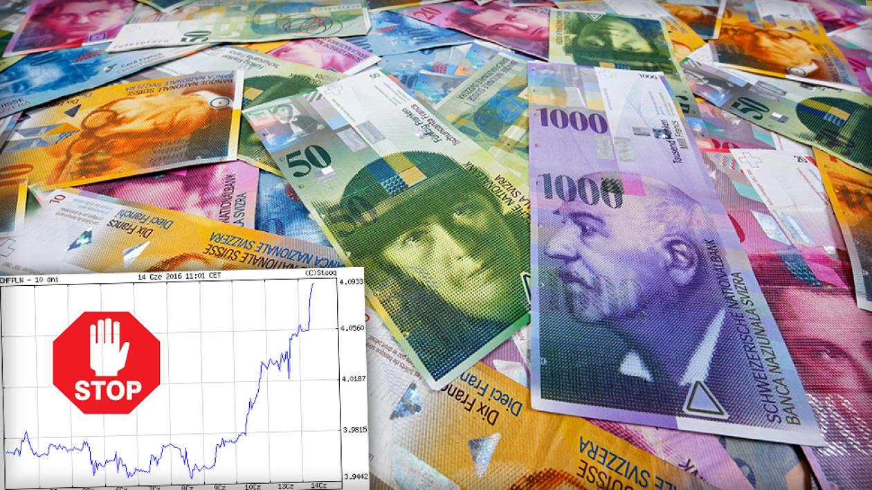 AntyWindyk bierze się za franki czyli koniec problemów frankowiczów mających kredyt w CHF