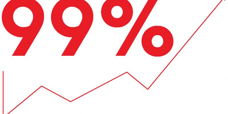 99% wygranych spraw z Hoist
