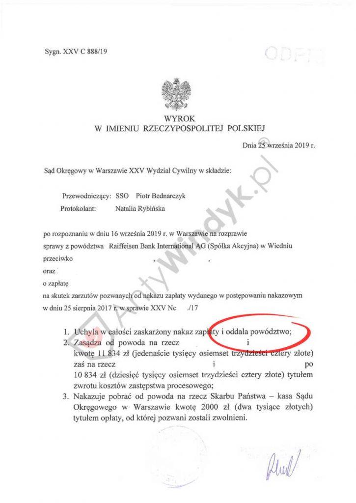 Wyrok: oddalenie powództwa i unieważnienie umowy frankowej Raiffaisen Bank