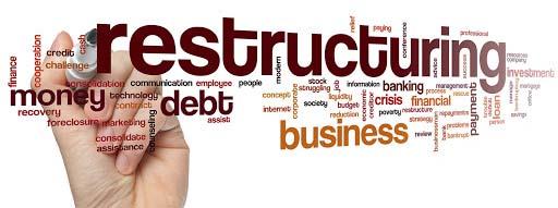 Restrukturyzacja przedsiębiorstwa